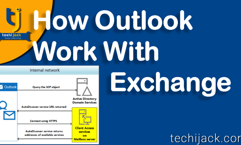 outlook work with exchange (2)